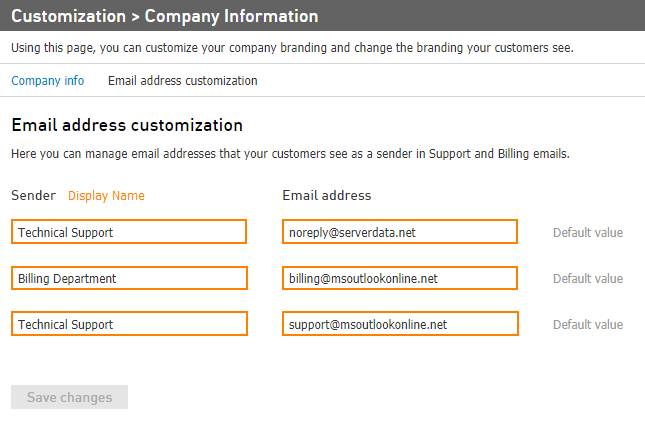 Email address customization